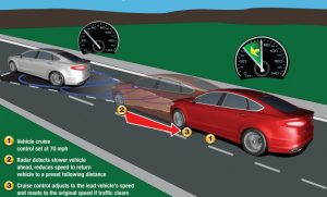 Cruise-Control-for-safe-driving